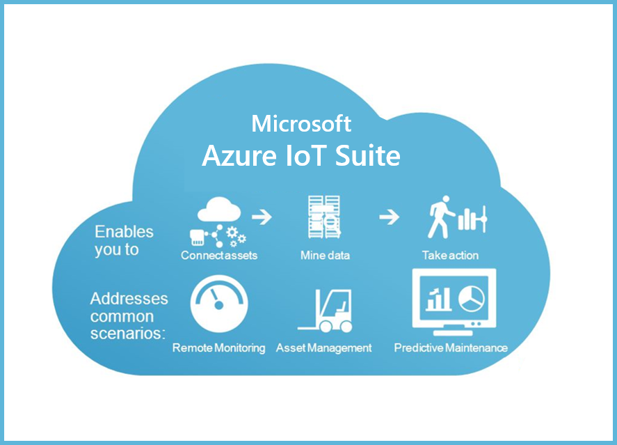 Azure IoT training in Perth